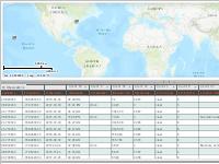 Sky Brightness Data - Global Comparison